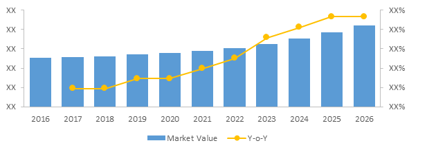 Minimally Invasive Surgical Instrument  | Coherent Market Insights