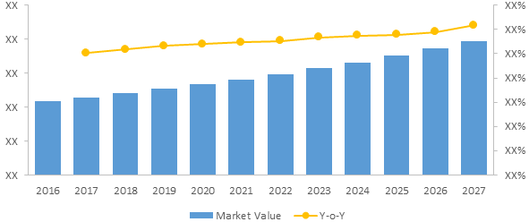 Ultrasound Devices    Coherent Market Insights