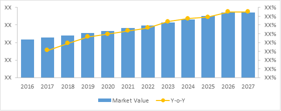 Intravenous Solutions    Coherent Market Insights