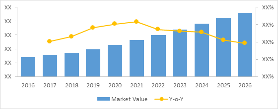 India Immune-Oncology Drugs  | Coherent Market Insights