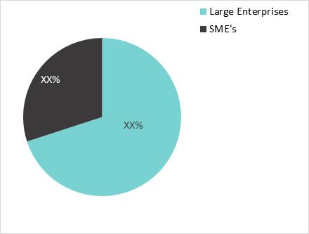 OKR Software  | Coherent Market Insights