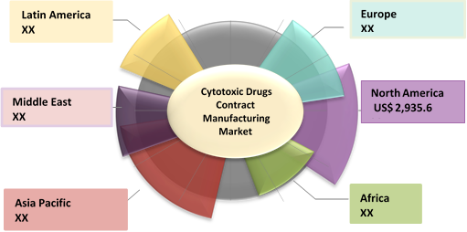 Cytotoxic Drugs Contract Manufacturing  | Coherent Market Insights
