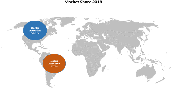 North & Latin America Water Pumps  | Coherent Market Insights