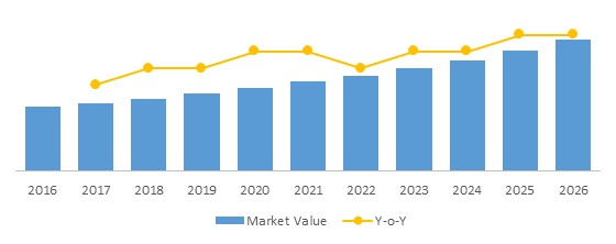 chemotherapy devices market fig-2