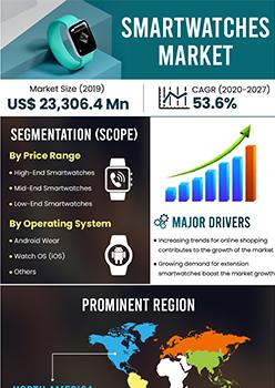 Smartwatches Market | Infographics |  Coherent Market Insights