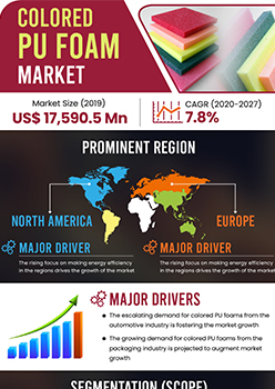 Colored Pu Foam Market   Infographics    Coherent Market Insights