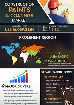 Construction Paints And Coatings Market   Infographics    Coherent Market Insights