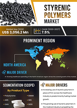 Styrenic Polymers Market   Infographics    Coherent Market Insights