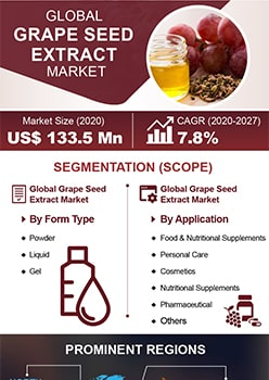 Grape Seed Extract Market   Infographics    Coherent Market Insights