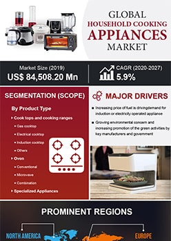 Household Cooking Appliances Market | Infographics |  Coherent Market Insights