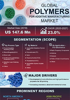 Polymers For Additive Manufacturing Market   Infographics    Coherent Market Insights