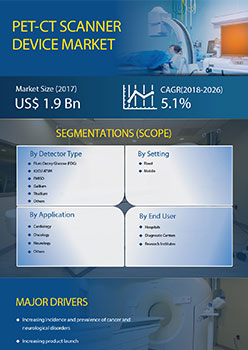 Pet Ct Scanner Device Market | Infographics |  Coherent Market Insights