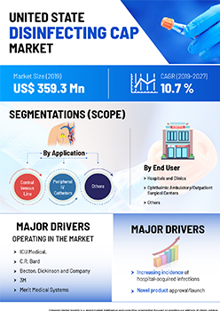 Us Disinfecting Cap Market | Infographics |  Coherent Market Insights