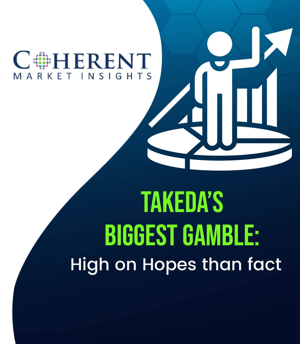 Insights and Analysis|Coherent Market Insights